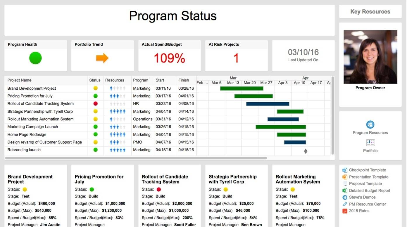 Project Portfolio Dashboard Excel Template Free