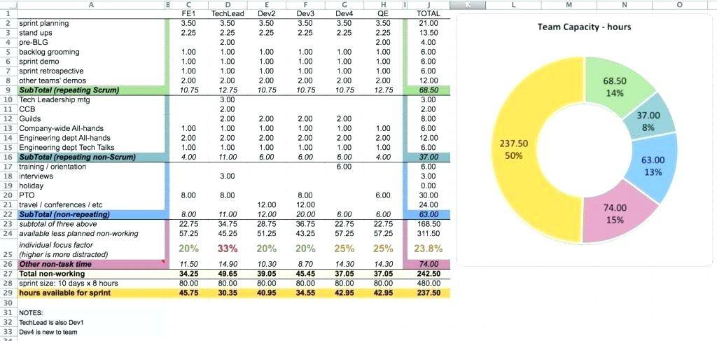 Project Resource Forecasting Excel Template