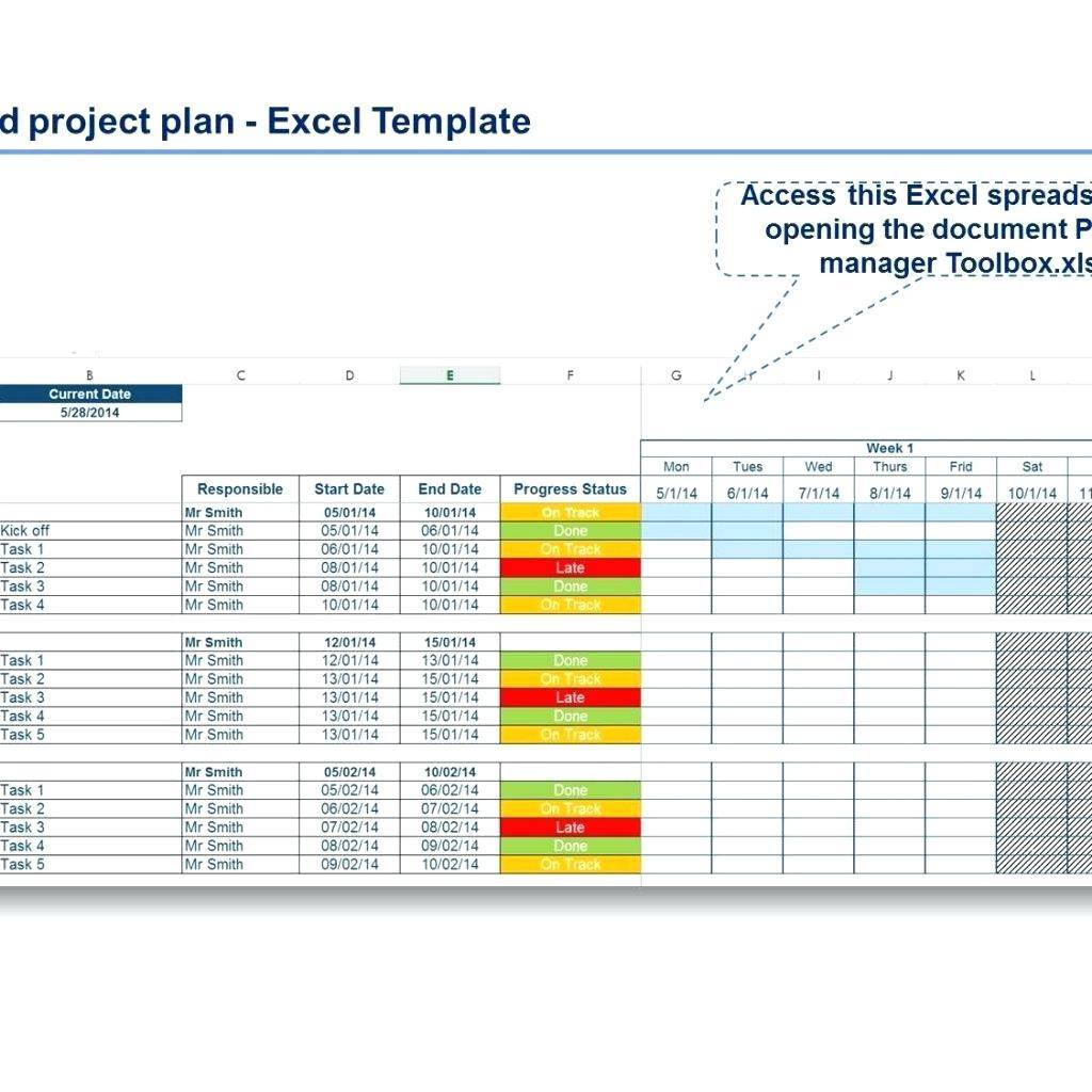 Project Resource Forecasting Template