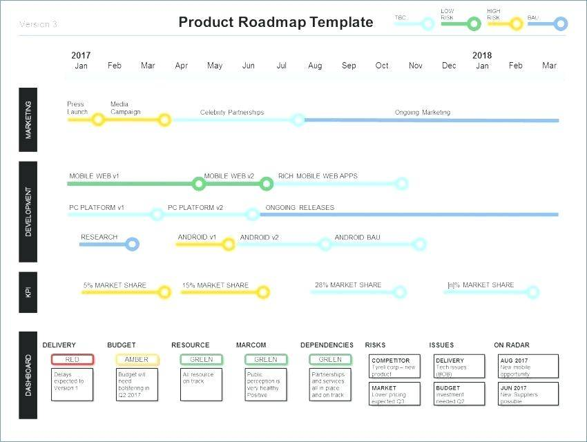 Project Roadmap Template Download