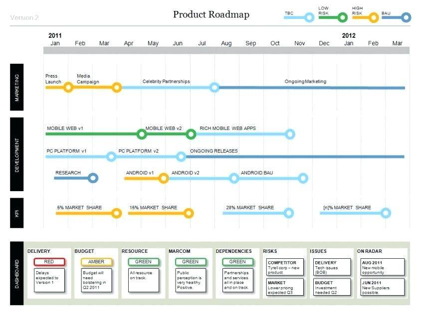 Project Roadmap Template Excel Free