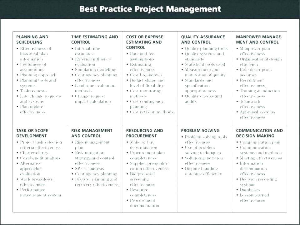 Project Rollout Strategy Template