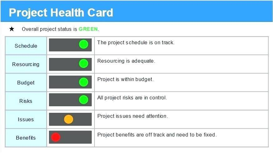 Project Status Dashboard Template Powerpoint