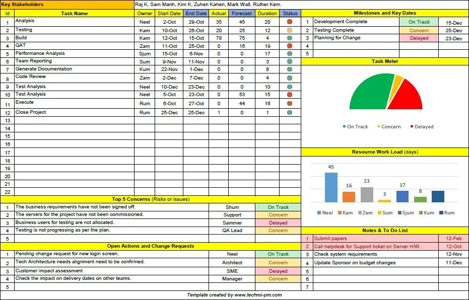 Project Status Report Template Excel Download