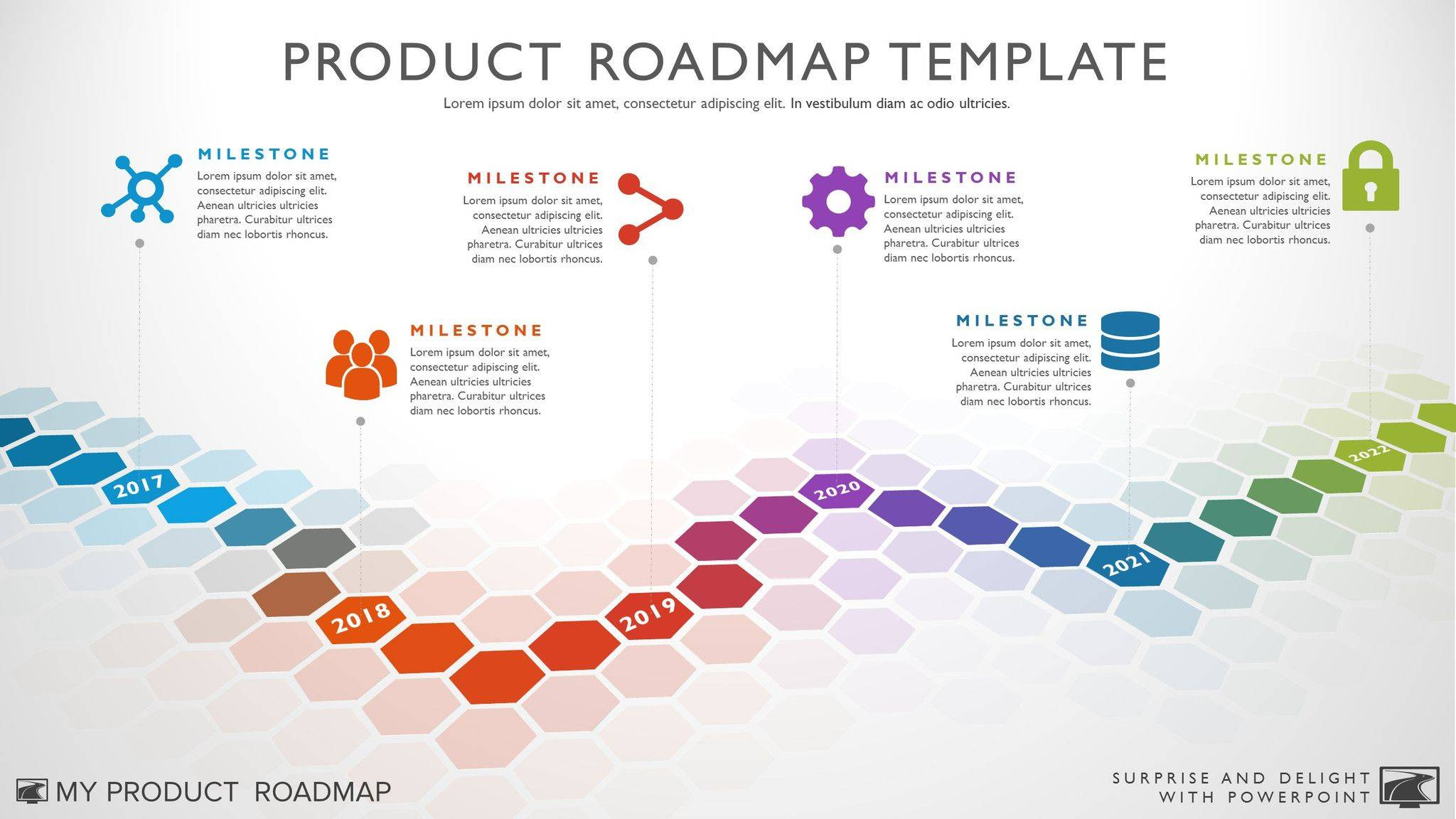 Project Timeline Roadmap Template