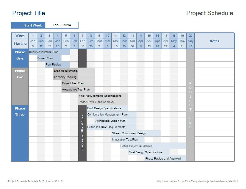 Project Timeline Schedule Template