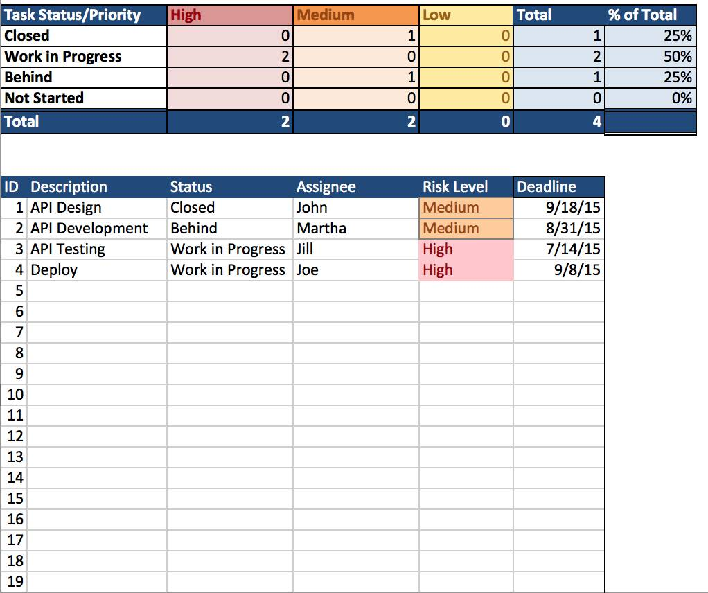Project Tracker Excel Templates