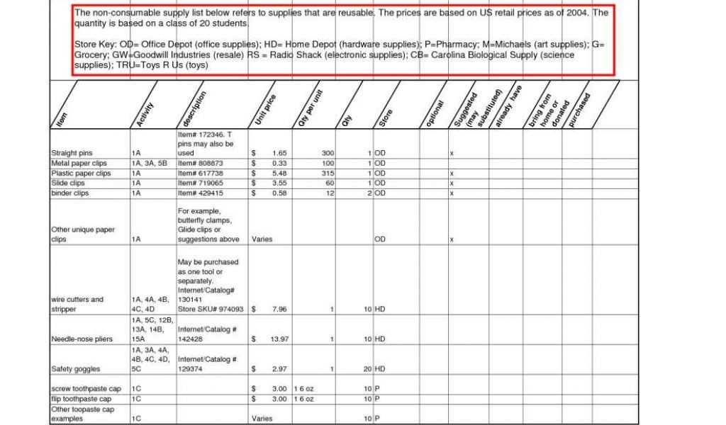 Project Tracking Report Template Excel