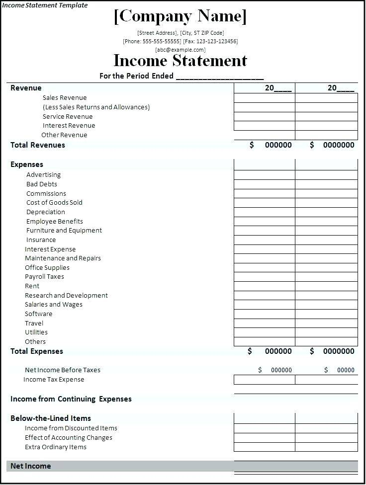 Projected Profit And Loss Statements
