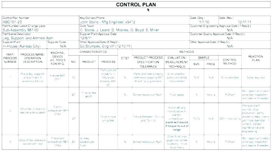 Qc Plan Format