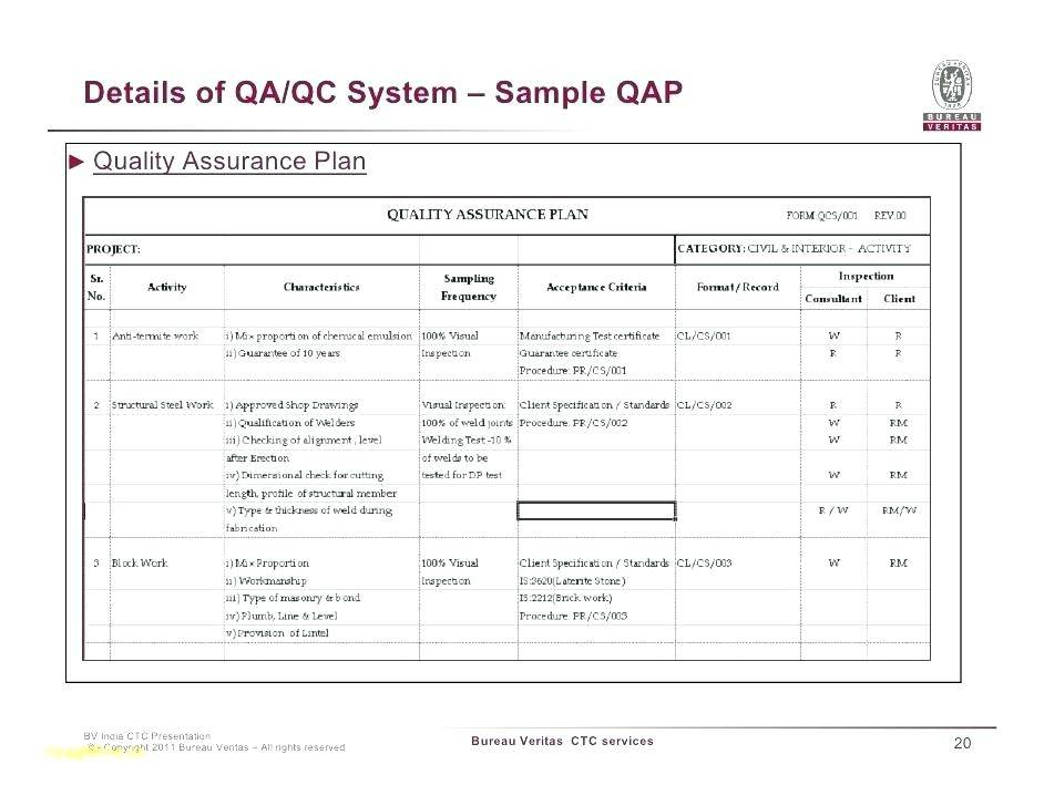 Quality Assurance Plan Format