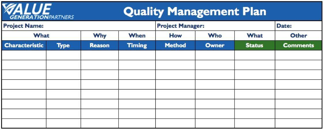 Quality Assurance Plan Template Pdf