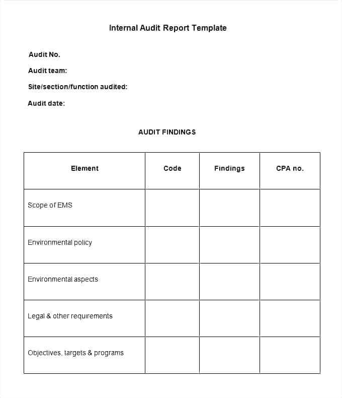 Quality Audit Checklist Example