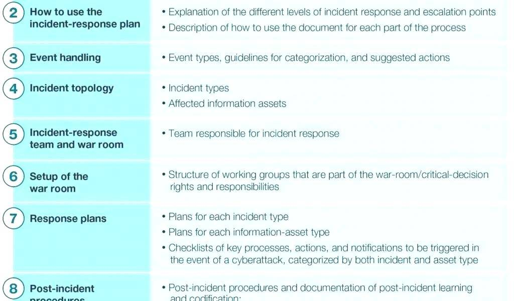 Quality Incident Investigation Report Template