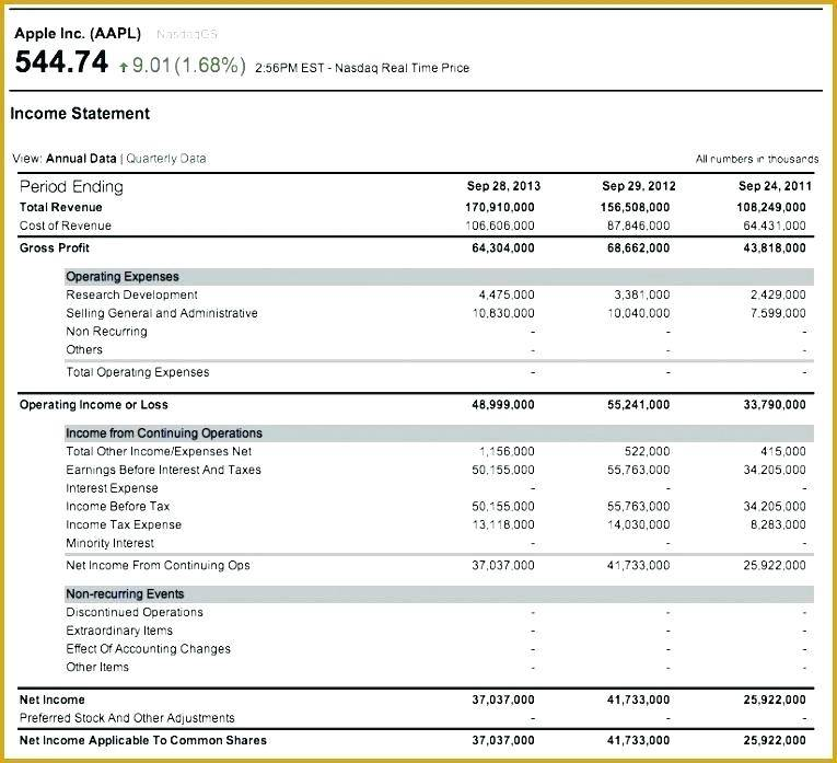 Quarterly Balance Sheet Template Excel
