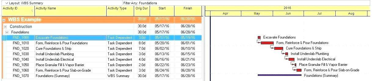 Quarterly Sales Plan Examples