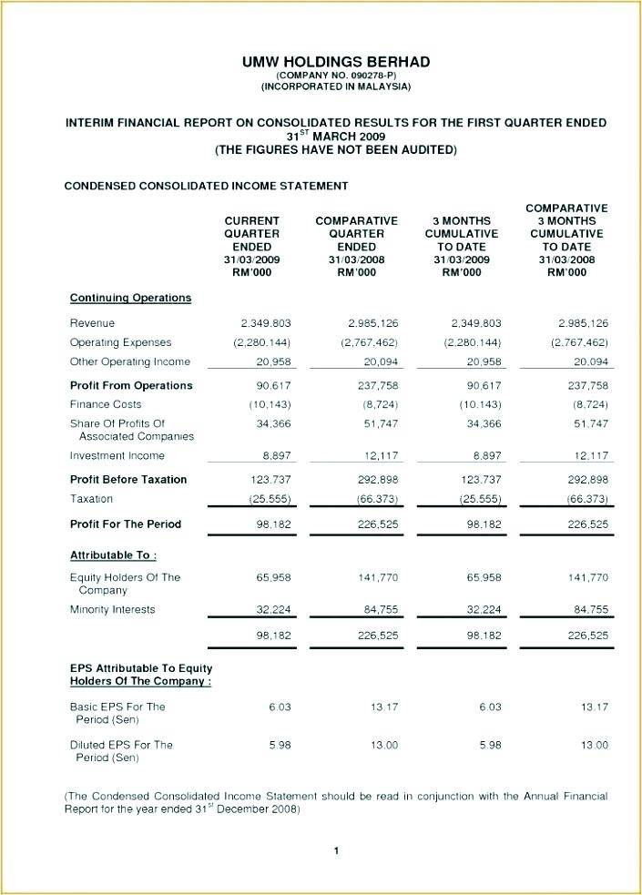 Quarterly Sales Report Template Excel