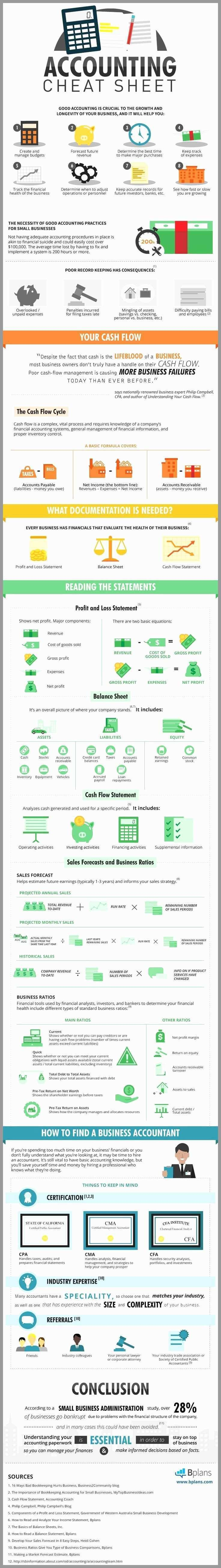 Quickbooks Property Management Template