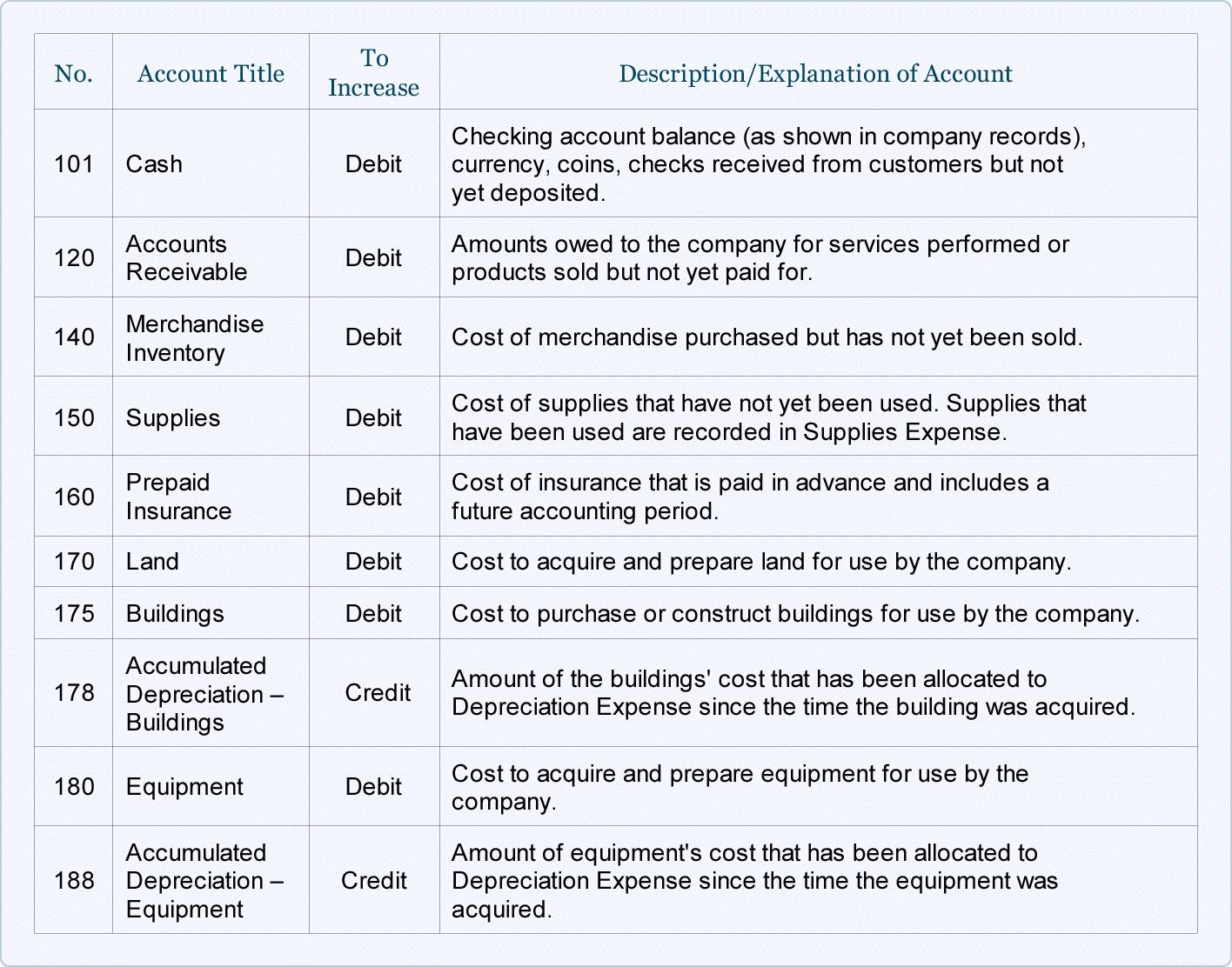 Quicken Chart Of Accounts Templates