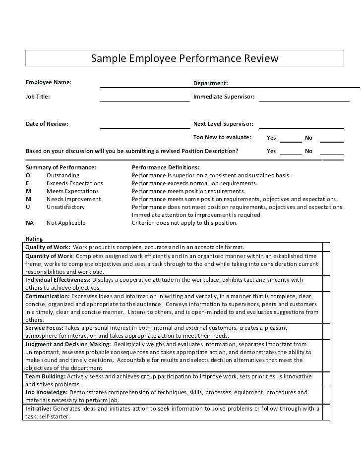Real Estate Appraisal Review Form Template