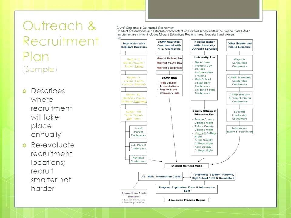 Recruitment Sourcing Strategy Template