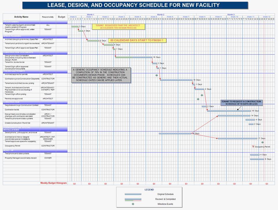 Renovation Work Schedule Template