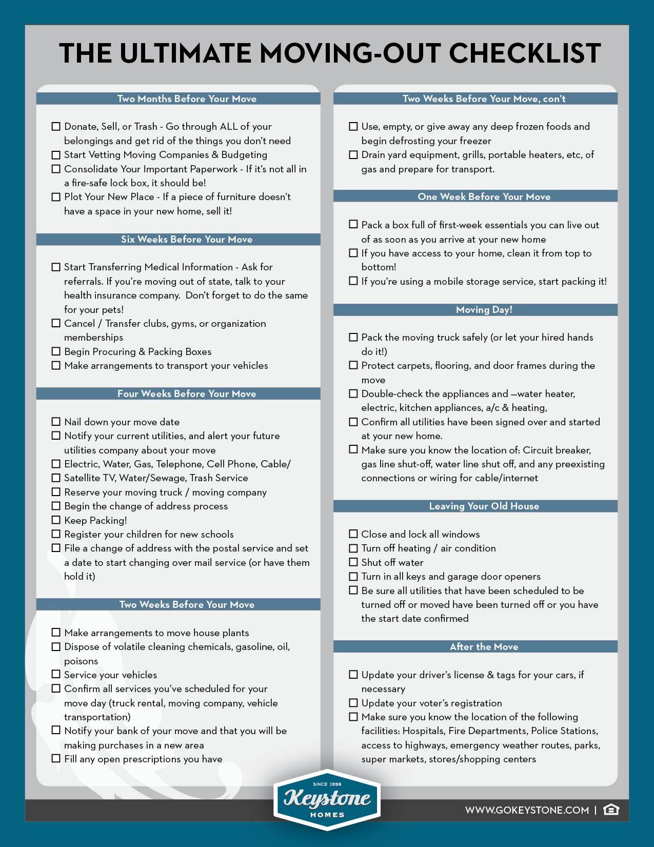 Rental Move In Checklist Template
