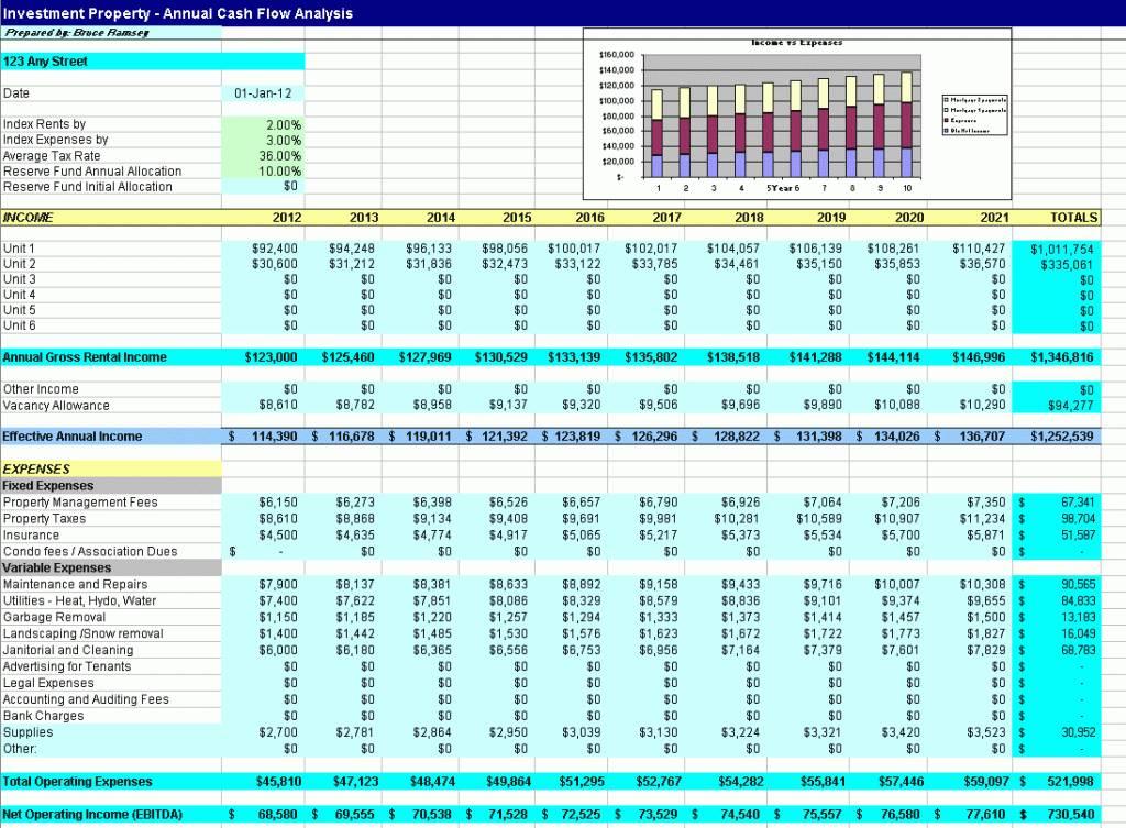 Rental Property Analysis Spreadsheet Template