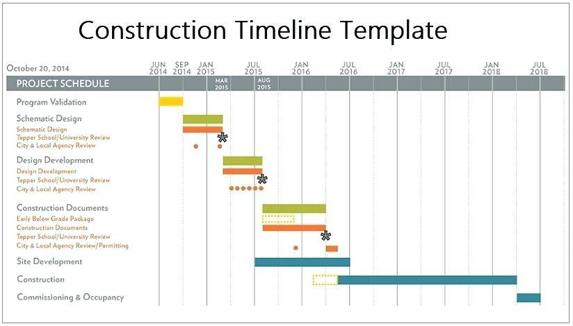 Residential Construction Schedule Template Australia