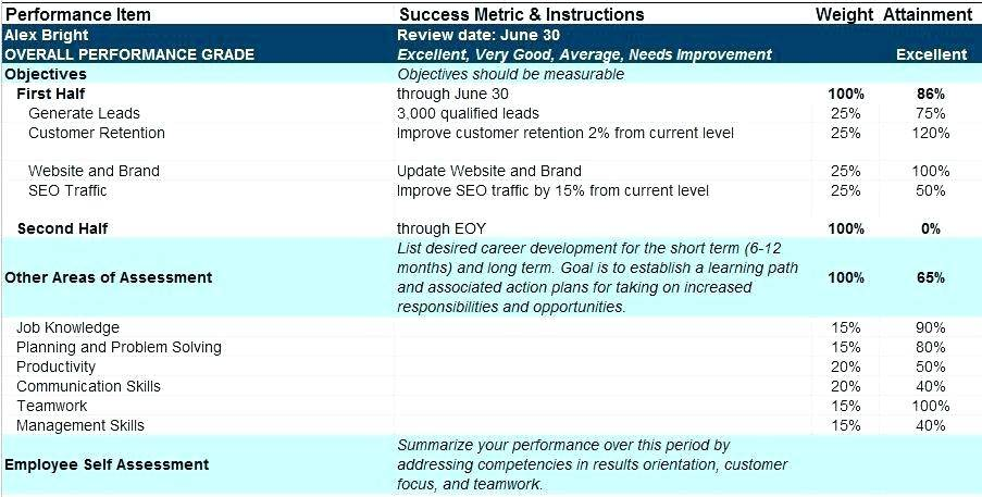 Resource Capacity Planning Tools Excel Template