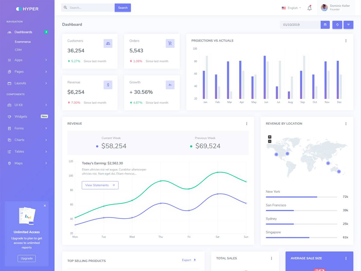 Responsive Dashboard Template Bootstrap