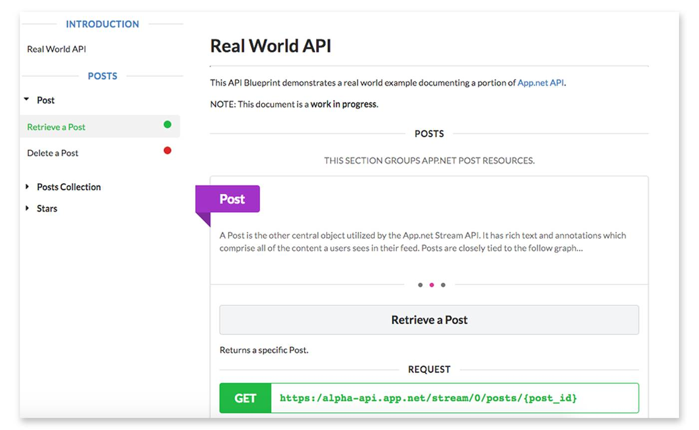 Rest Api Documentation Template Online