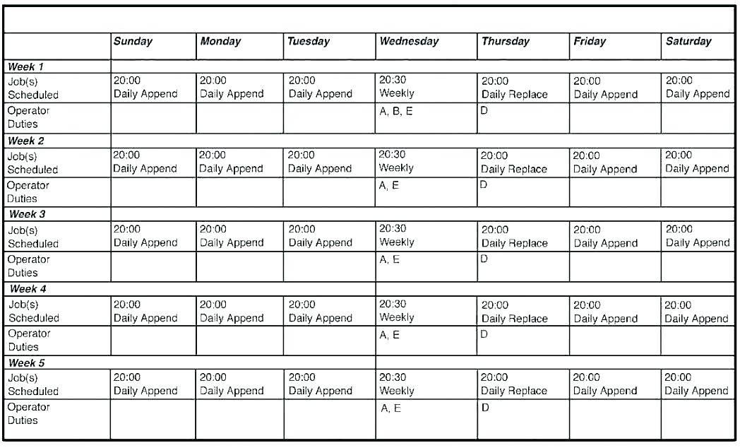 Restaurant Employee Shift Schedule Template