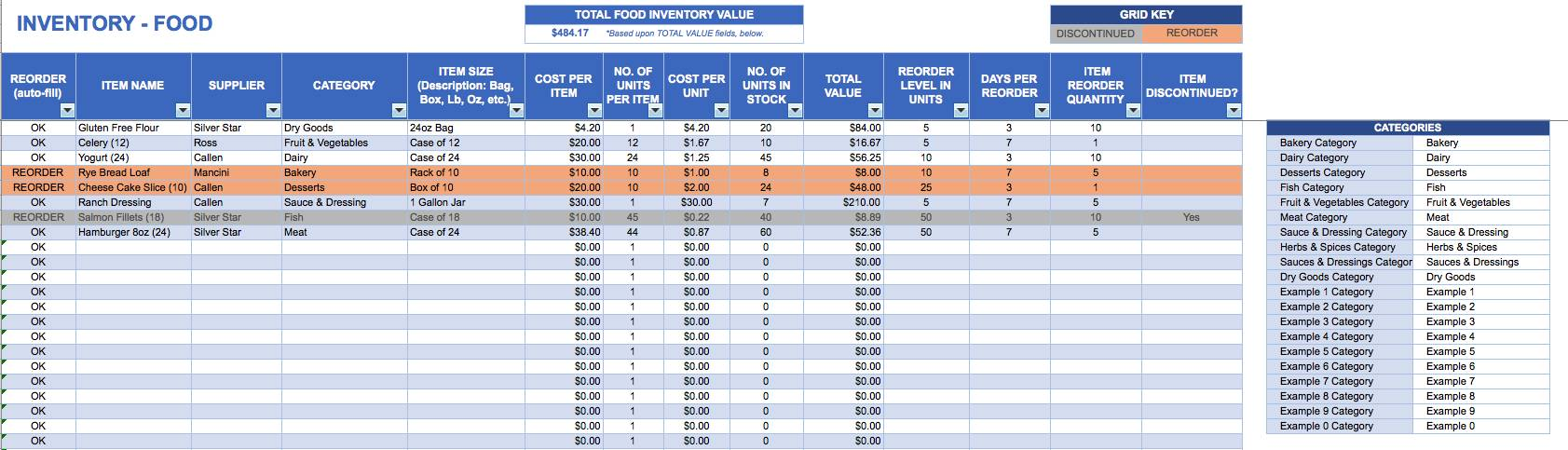 Restaurant Inventory Template Excel