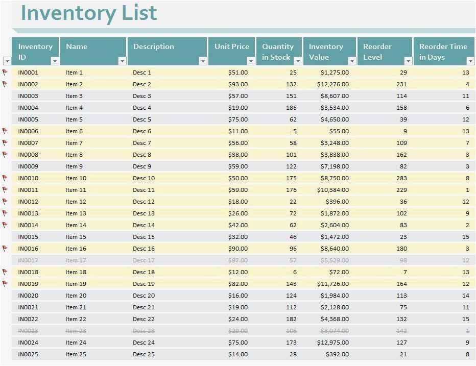 Restaurant Inventory Template Free