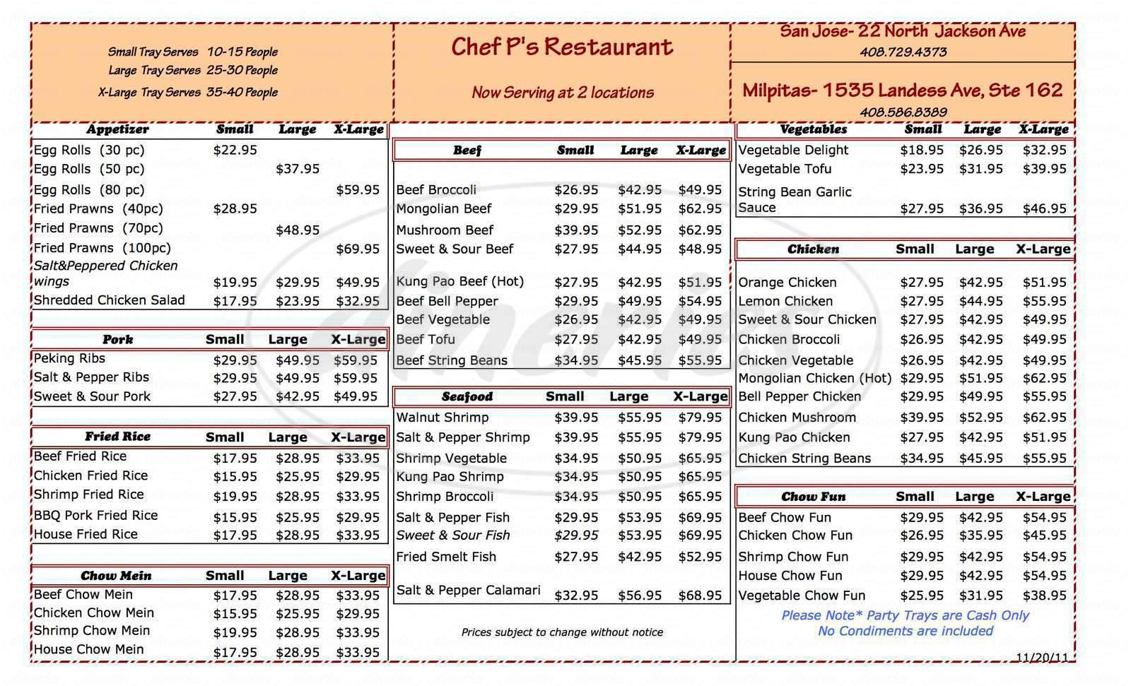 Restaurant P&l Spreadsheet Template