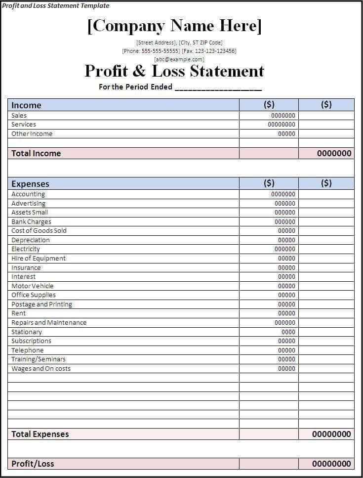 Restaurant Profit And Loss Format