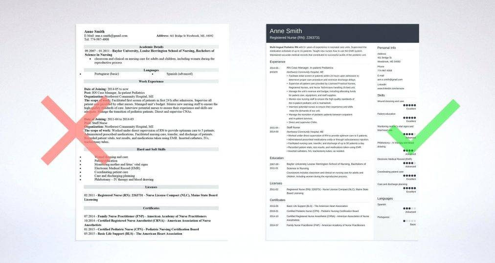 Resume Templates For Rns