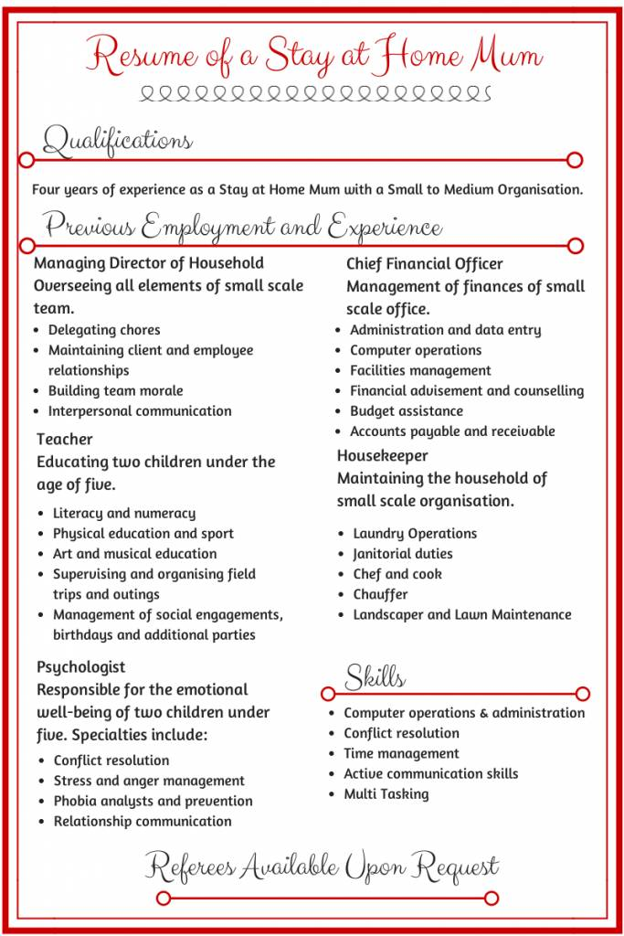 Resume Templates For Stay At Home Mom Going Back To Work