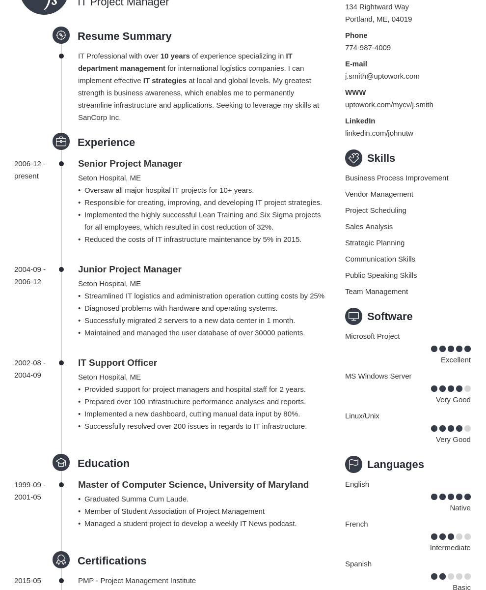 Resume Templates Word Experienced Professionals
