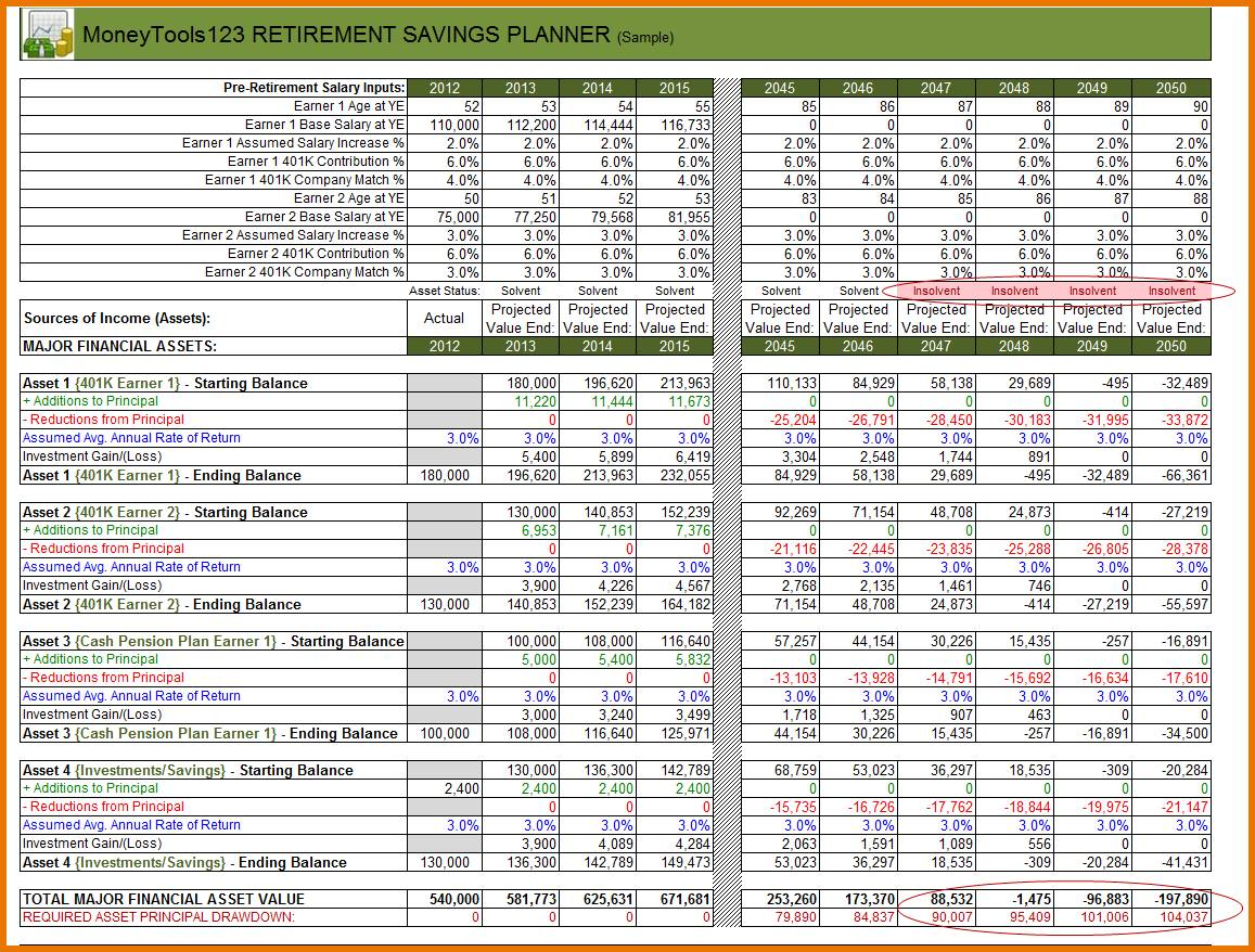 Retirement Budget Spreadsheet Template