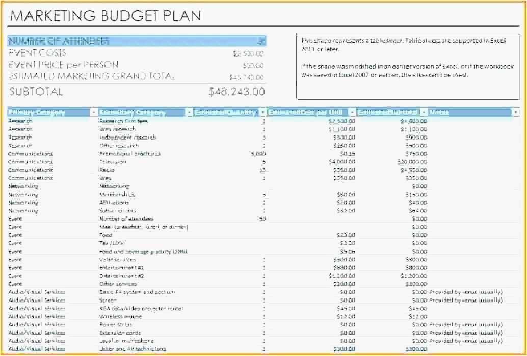 Retirement Monthly Budget Template