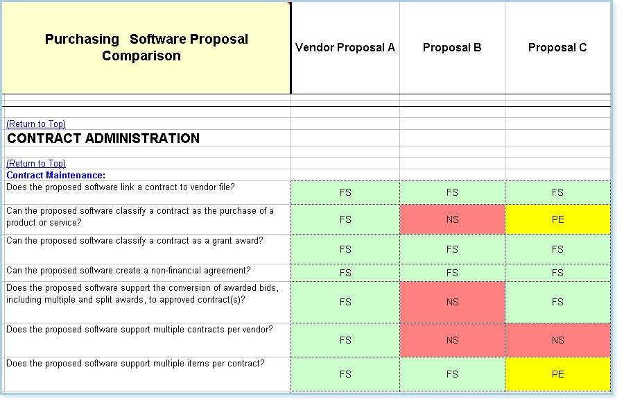 Rfp Response Comparison Template