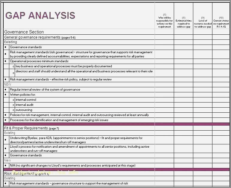Risk Analysis Template Xls