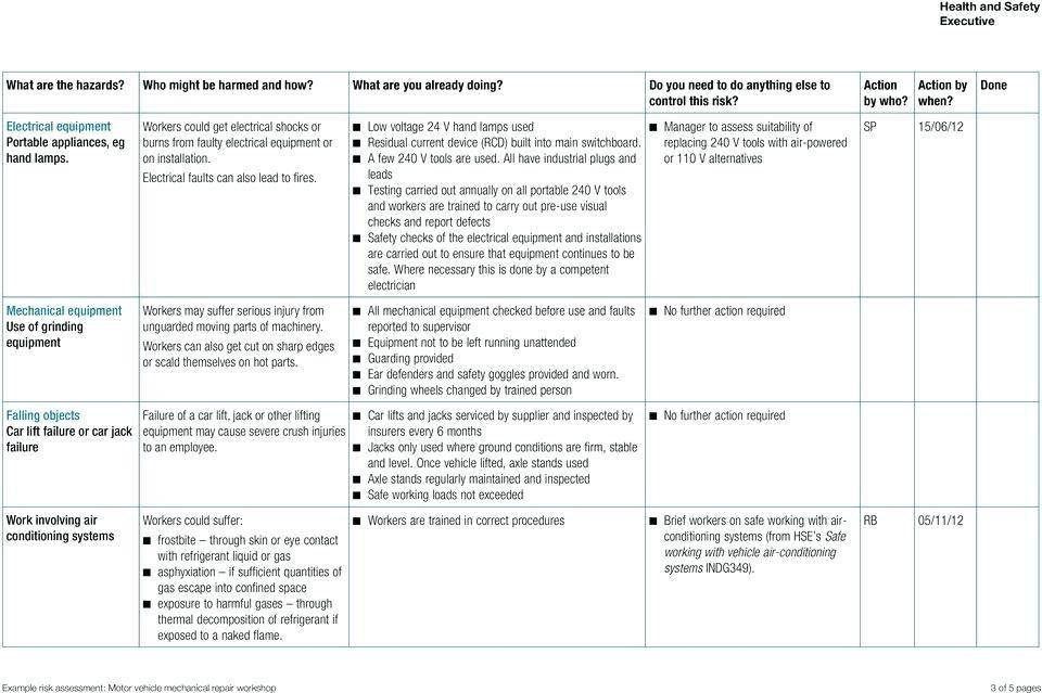 Risk Assessment Template For Electrical Contractor