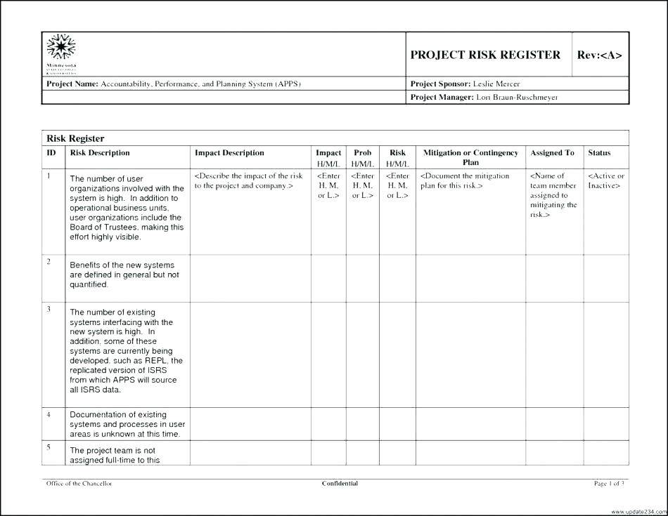 Risk Identification And Mitigation Template