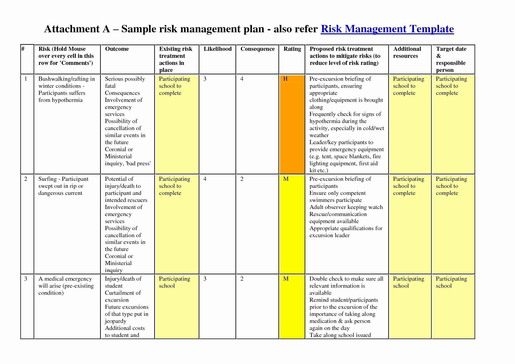Risk Mitigation Plan Template Excel