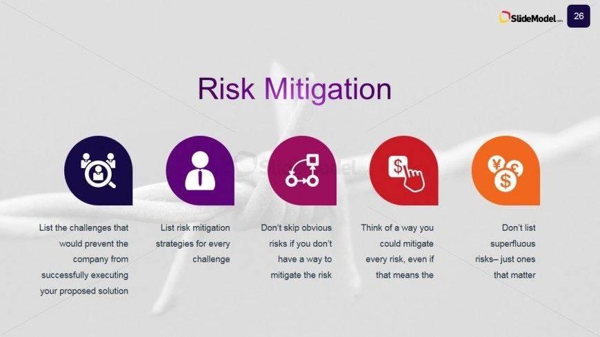 Risk Mitigation Slide Template