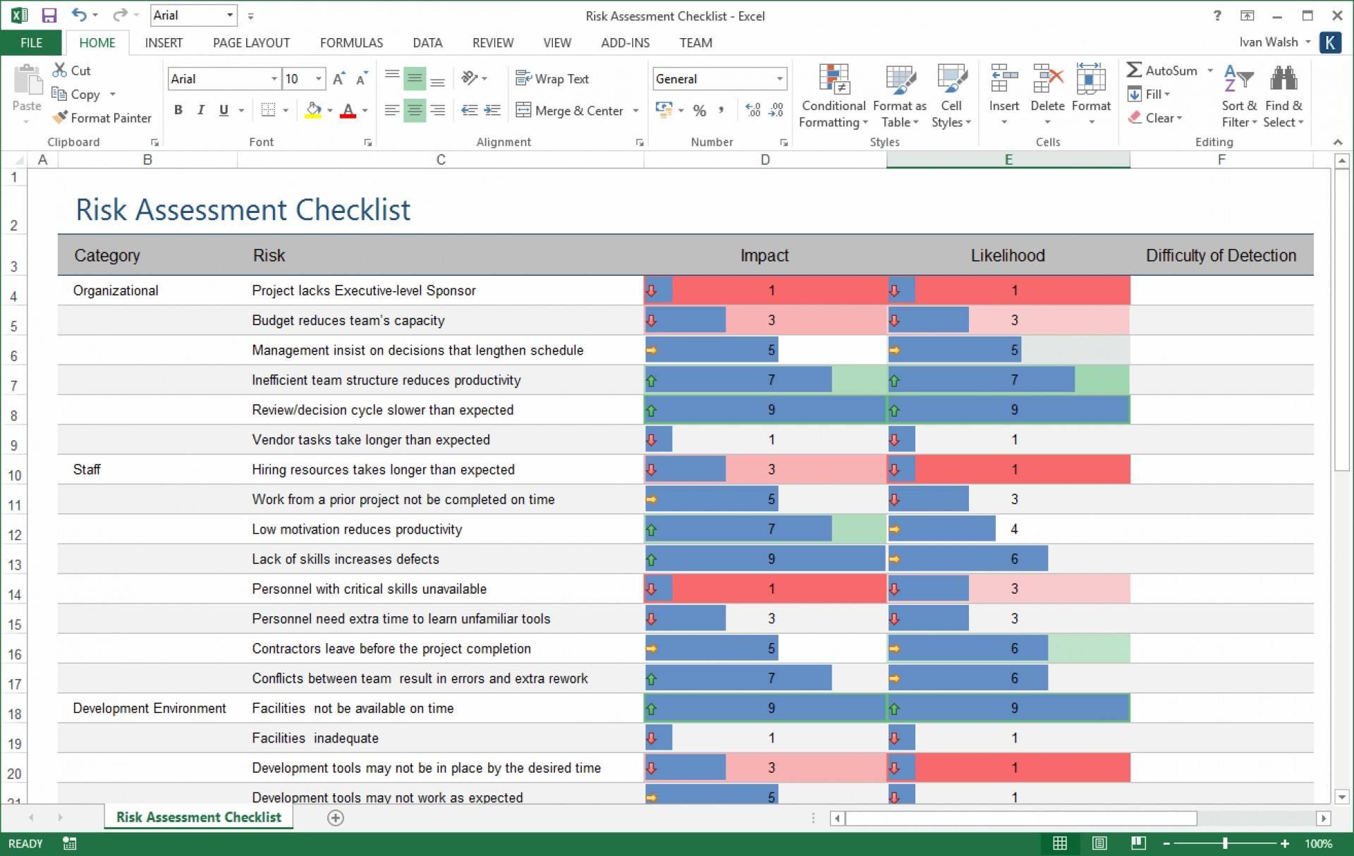 Risk Mitigation Template Excel