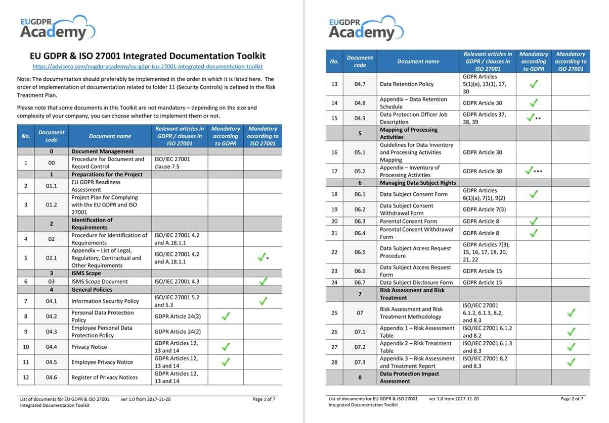 Risk Treatment Plan Template Iso 27001